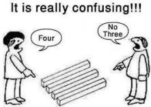 Confusing